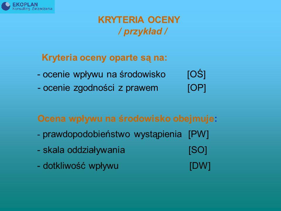 KRYTERIA OCENY / przykład / Kryteria oceny oparte są na: - ocenie wpływu na środowisko [OŚ]